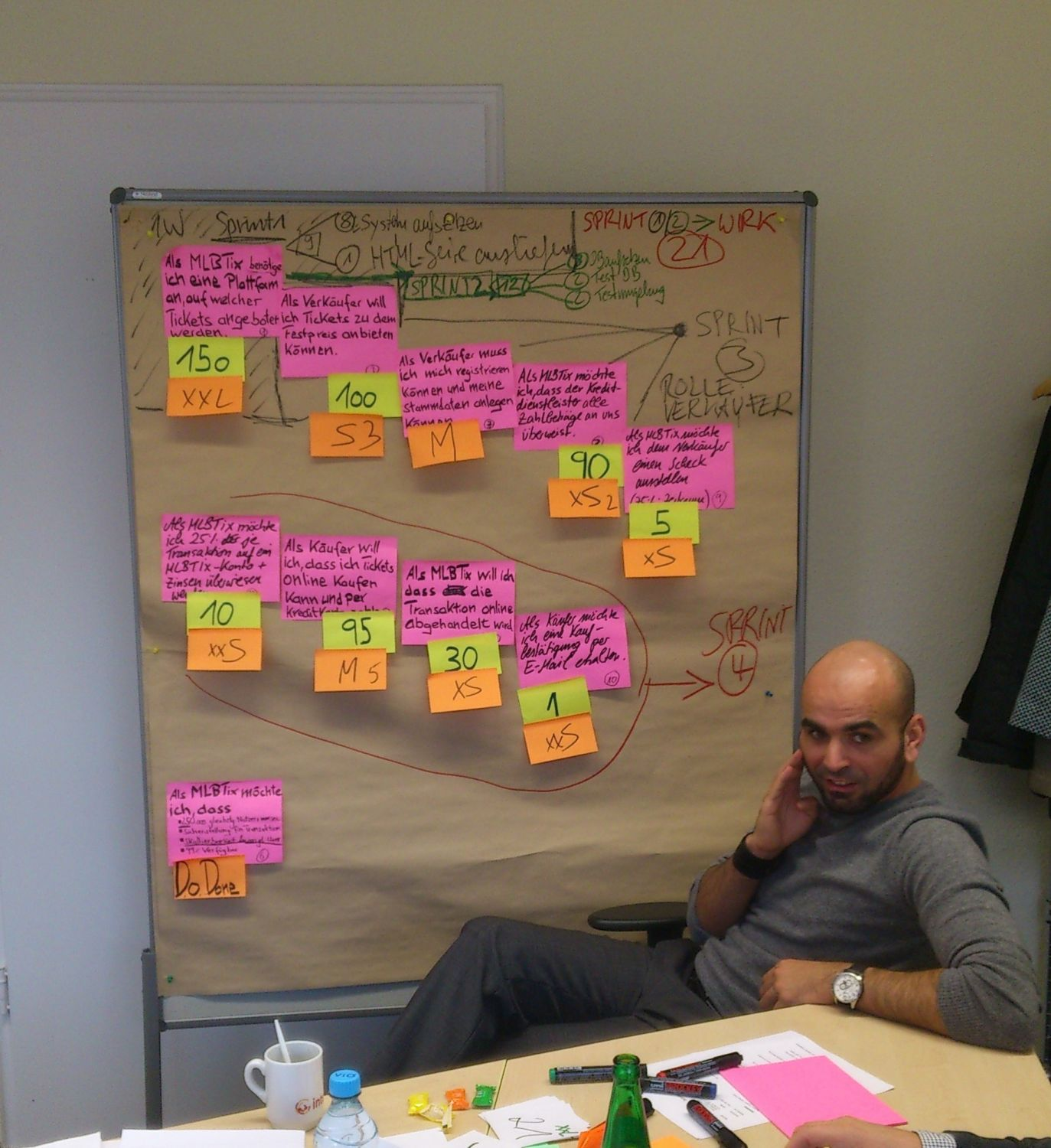 Das Scrum Product Backlog